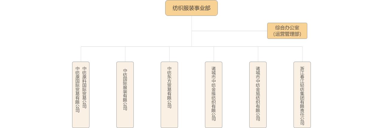 千赢官网登录,千嬴国际手机版网页,千赢官方网站下载